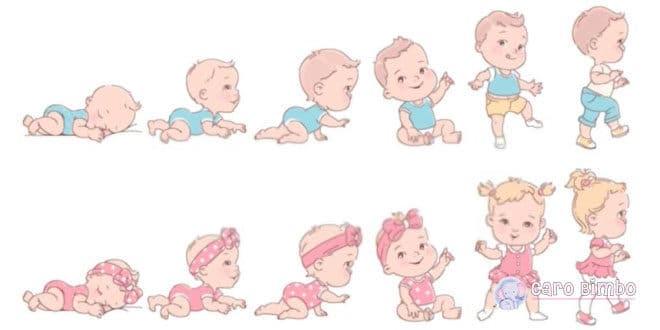 Camminare il neonato: cose da tenere a mente
