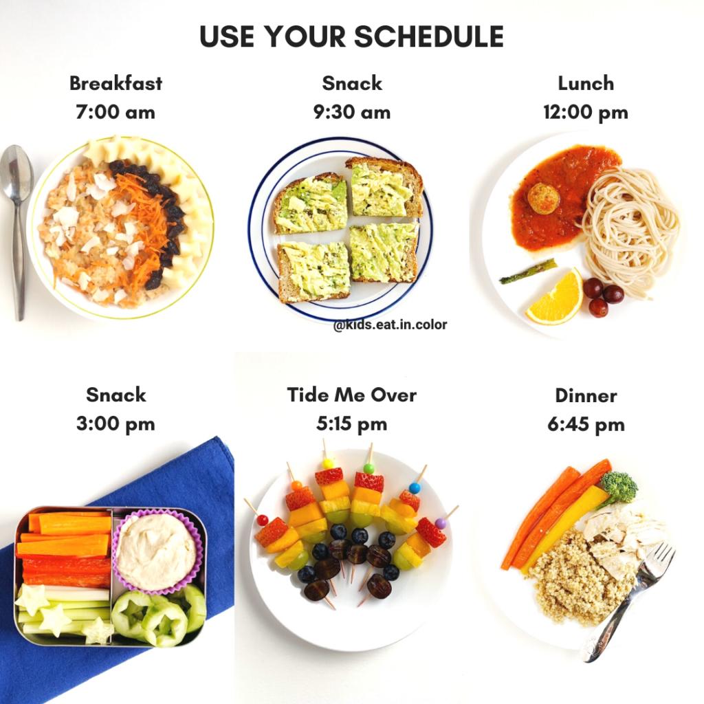 Un'immagine dei pasti che i bambini consumeranno secondo un programma e di come li aiuterà a rimanere pieni tutto il giorno